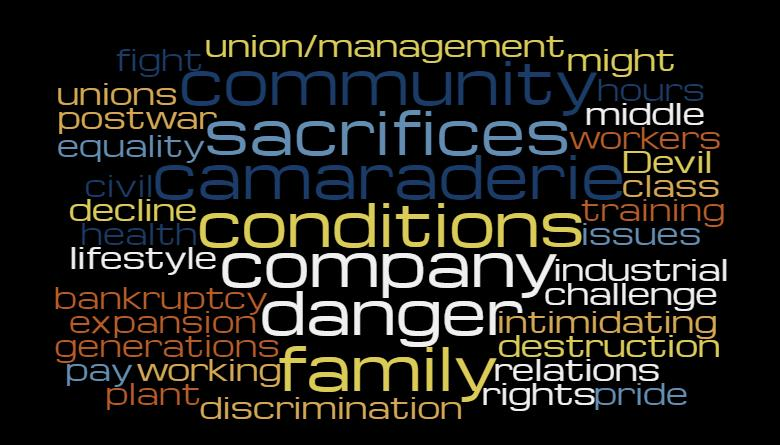 A word cloud showing recurring themes from BMI interviews with steelworkers and their families